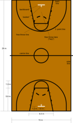 150px-basketball_court_dimensions.png